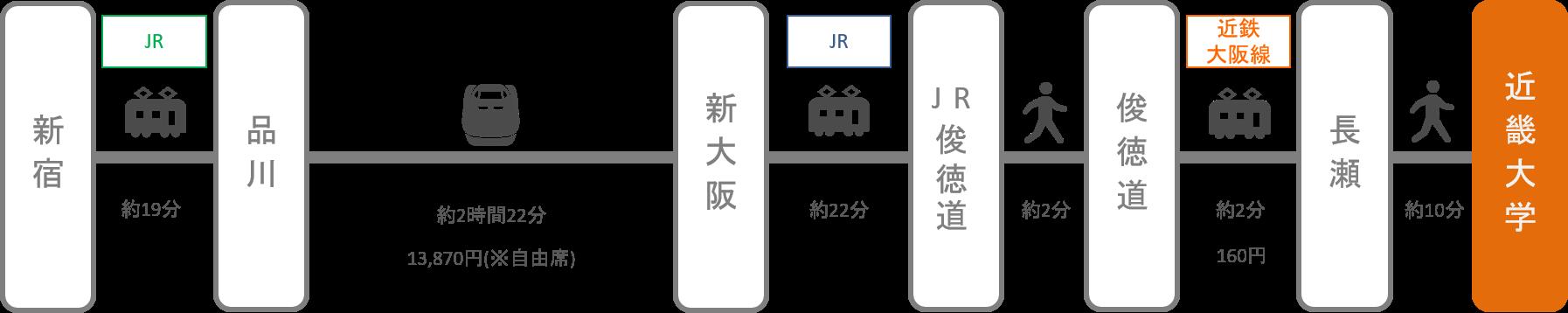 近畿大学_新宿(東京)_新幹線