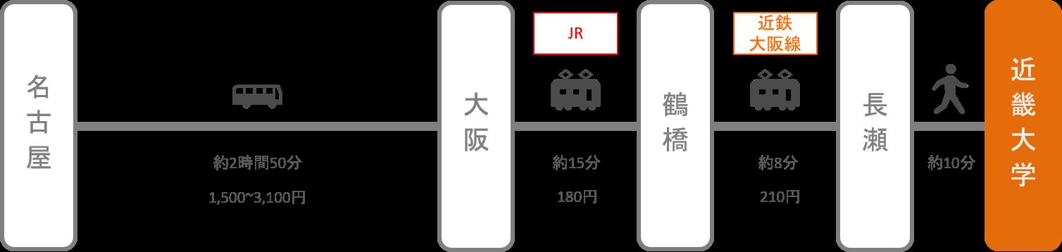 近畿大学_名古屋(愛知)_高速バス