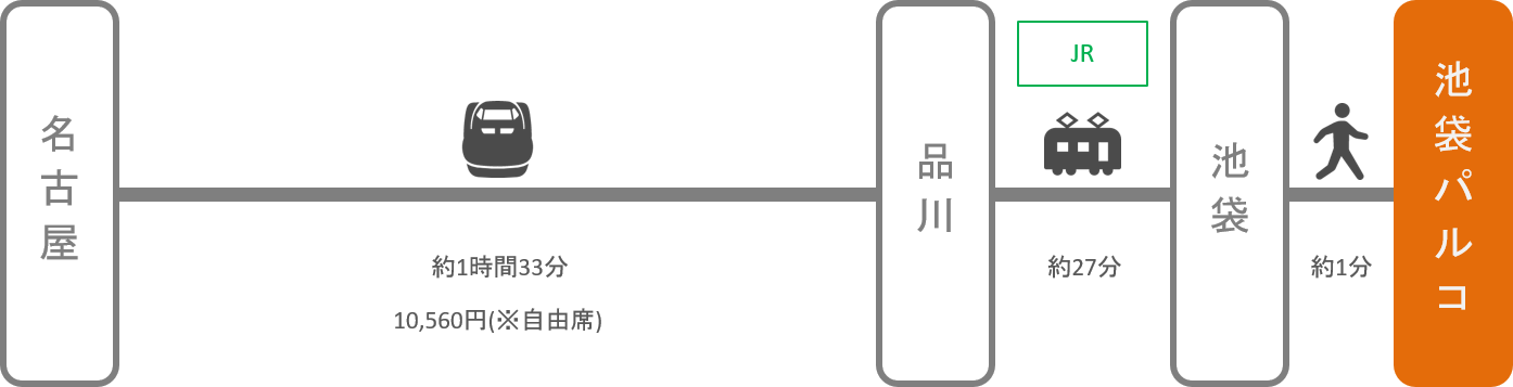 池袋パルコ_名古屋(愛知)_新幹線