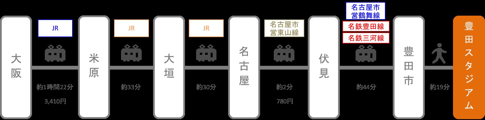 豊田スタジアム_大阪_電車