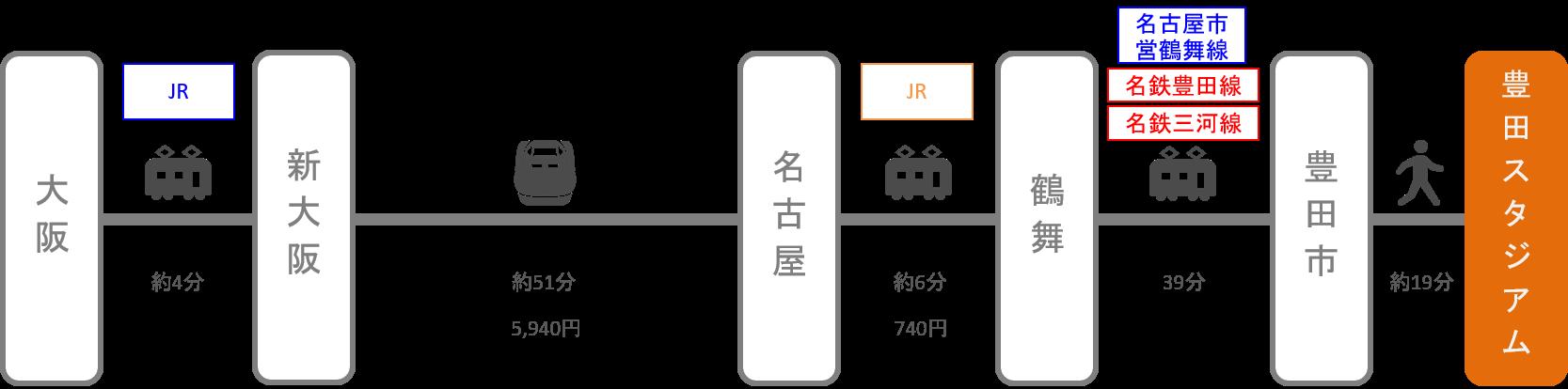 豊田スタジアム_大阪_新幹線