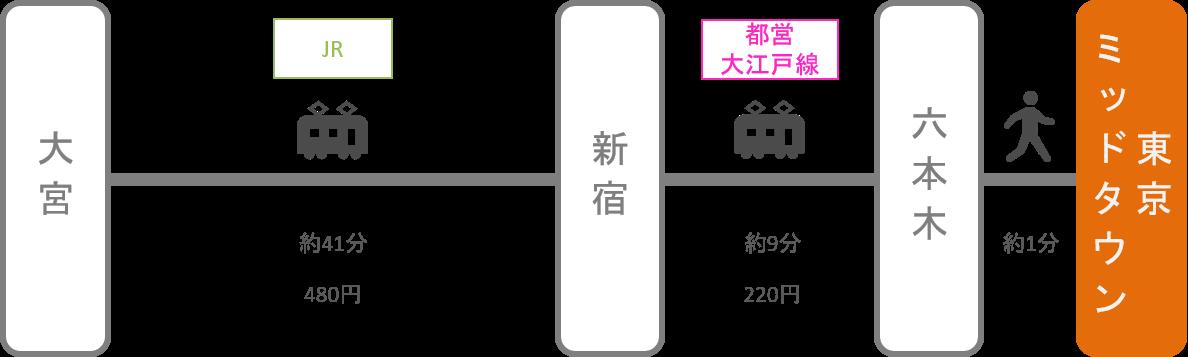 東京ミッドタウン_大宮(埼玉)_電車