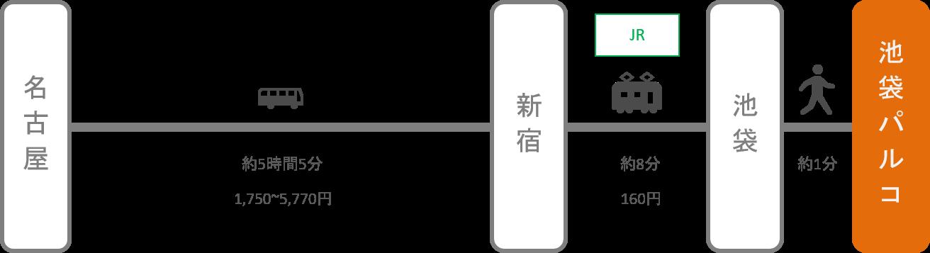 池袋パルコ_名古屋(愛知)_高速バス