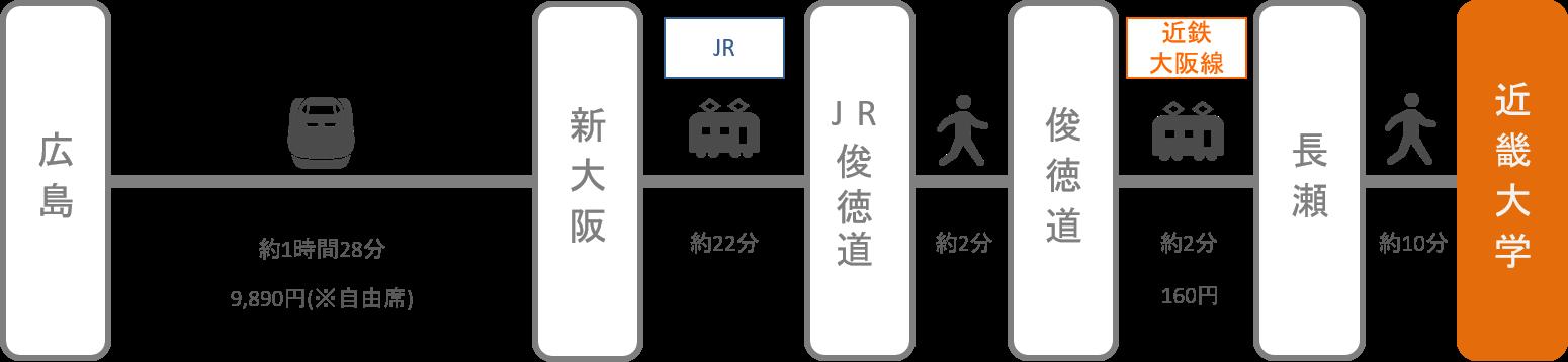 近畿大学_広島_新幹線