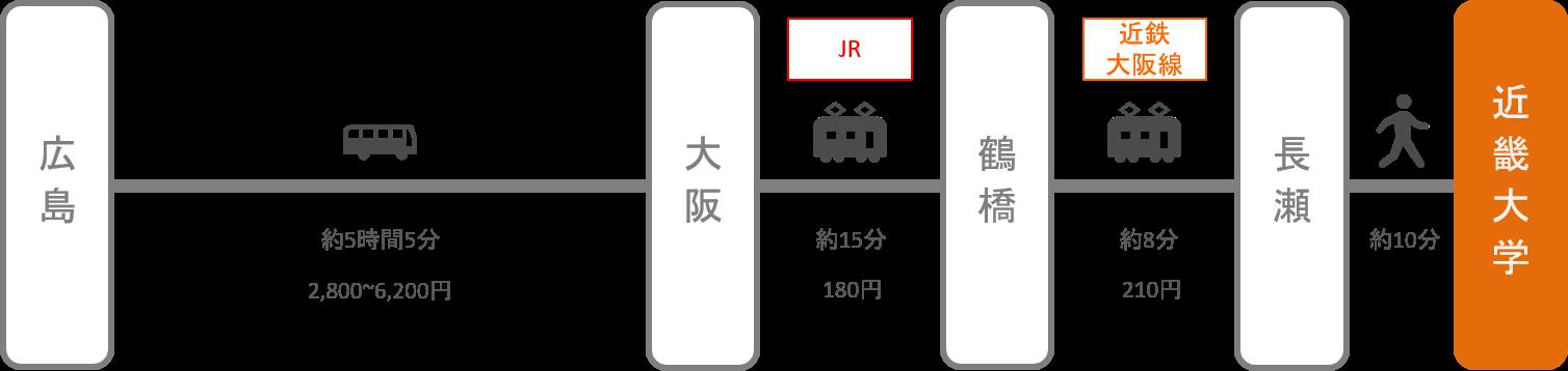 近畿大学_広島_高速バス