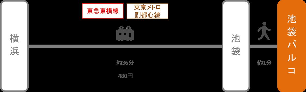 池袋パルコ_横浜(神奈川)_電車