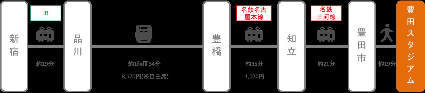 豊田スタジアム_新宿(東京)_新幹線