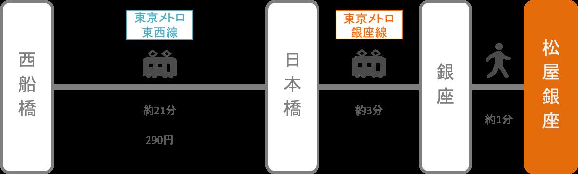 松屋銀座_西船橋(千葉)_電車