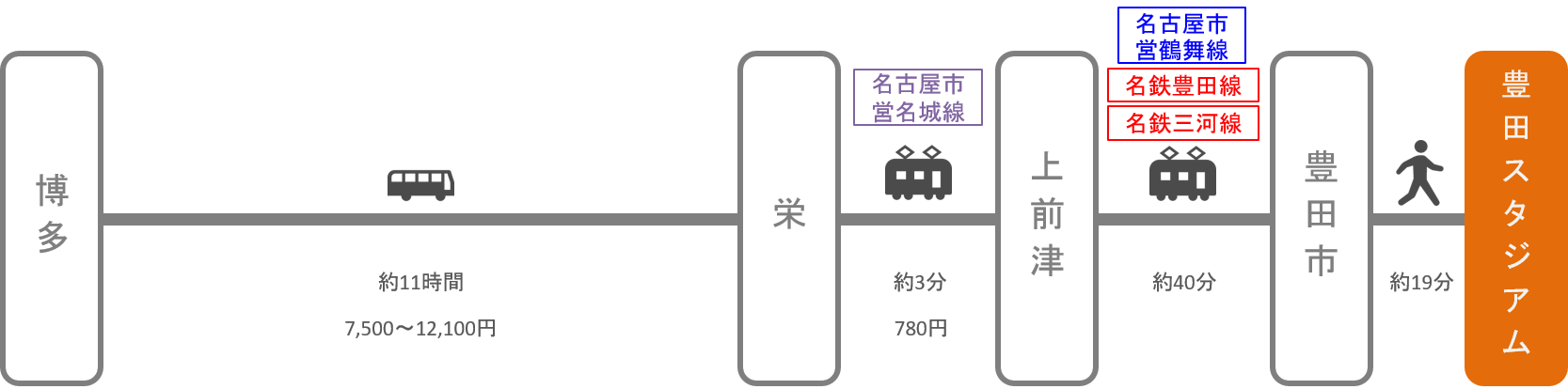 豊田スタジアム_博多(福岡)_高速バス