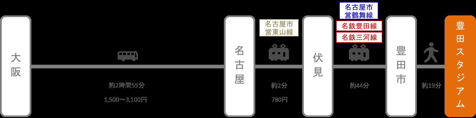 豊田スタジアム_大阪_高速バス