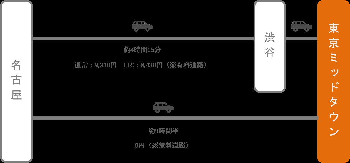 東京ミッドタウン_名古屋(愛知)_車