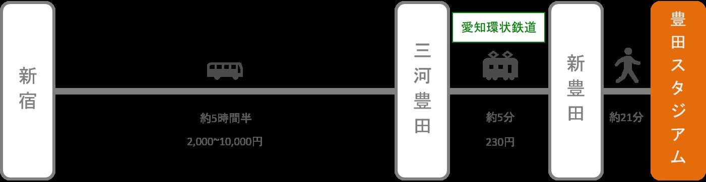 豊田スタジアム_新宿(東京)_高速バス