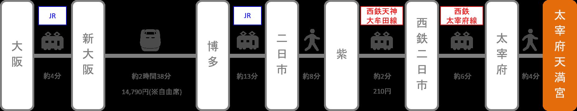 太宰府天満宮_大阪_新幹線