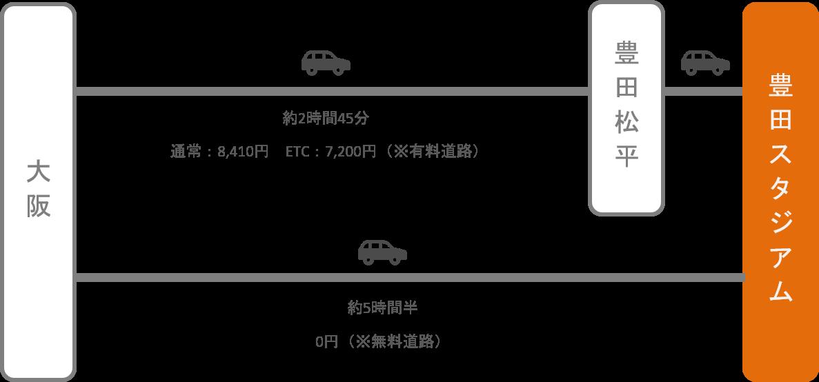 豊田スタジアム_大阪_車