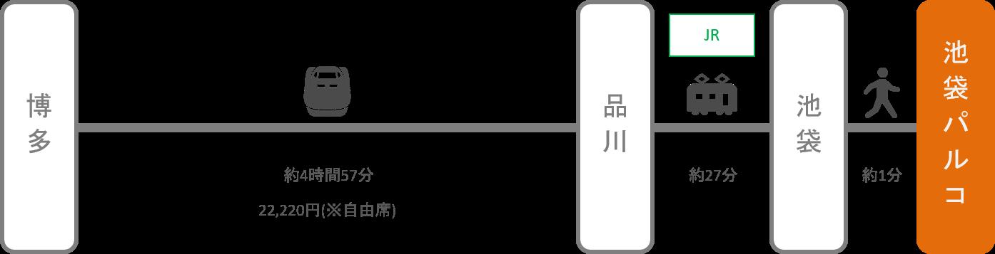 池袋パルコ_博多(福岡)_新幹線