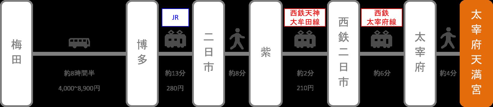 太宰府天満宮_大阪_高速バス