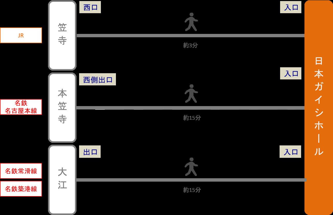 ホール 日本 ガイシ
