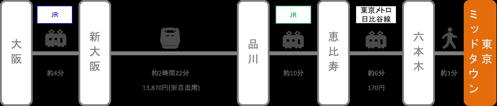 東京ミッドタウン_大阪_新幹線