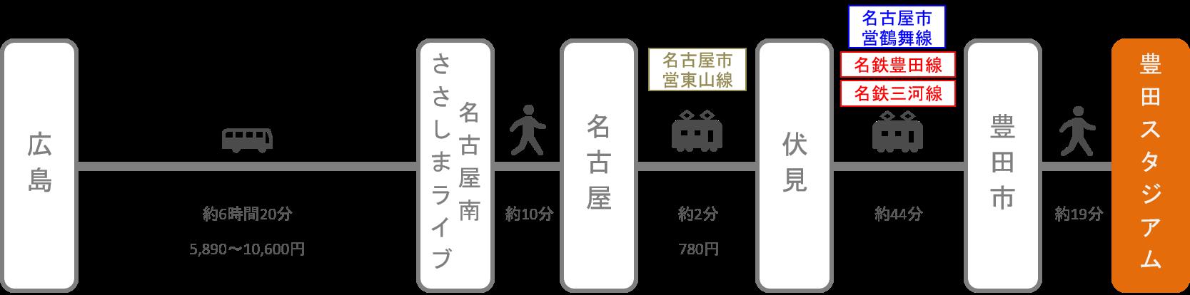 豊田スタジアム_広島_高速バス