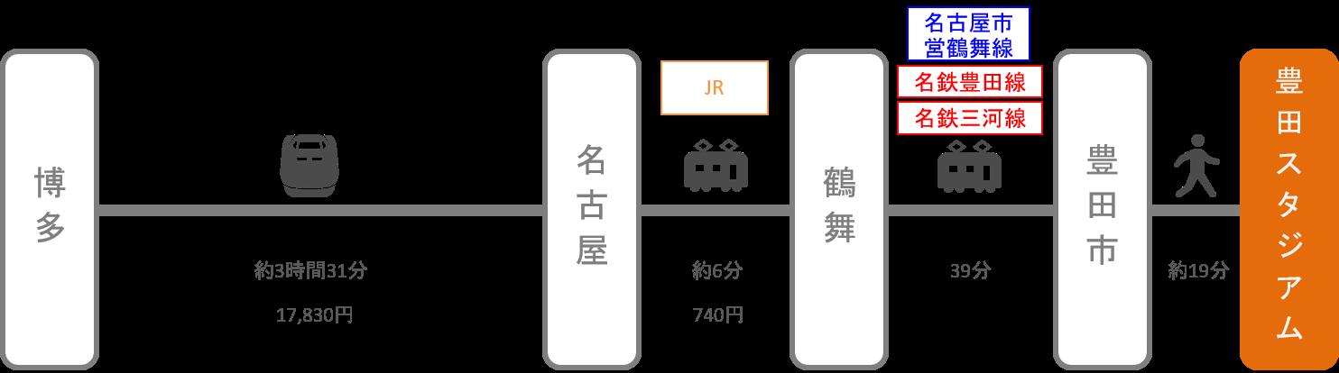 豊田スタジアム_博多(福岡)_新幹線
