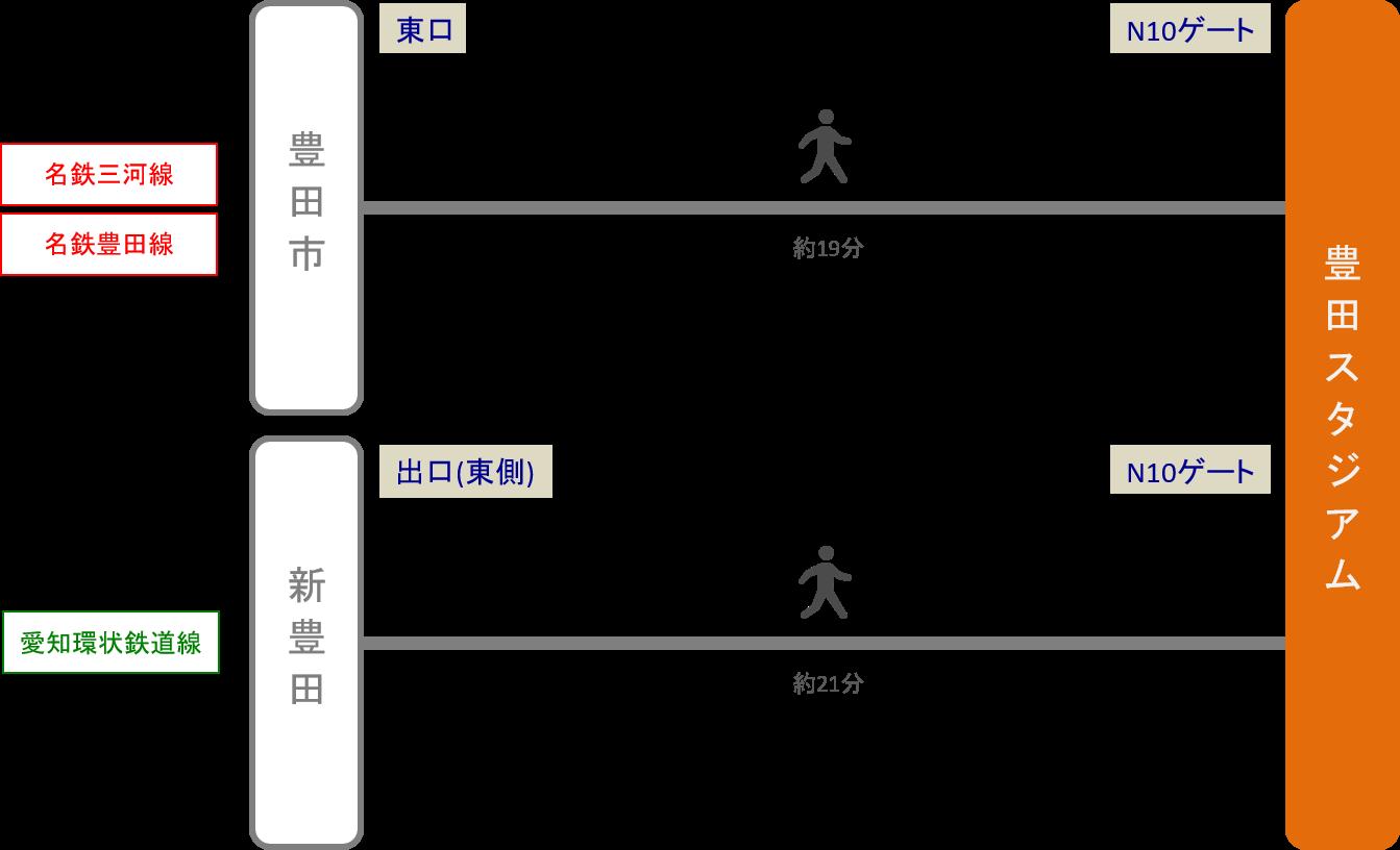 豊田スタジアム_最寄り駅
