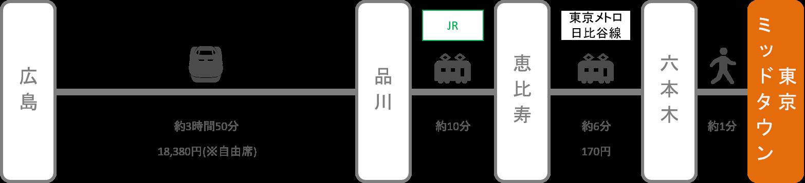 東京ミッドタウン_広島_新幹線