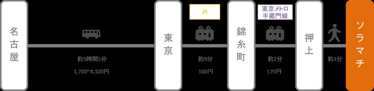 ソラマチ_名古屋(愛知)_高速バス
