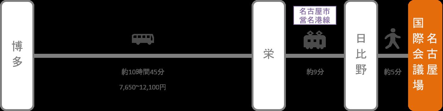 名古屋国際会議場_博多(福岡)_高速バス