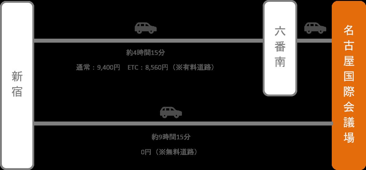 名古屋国際会議場_新宿(東京)_車