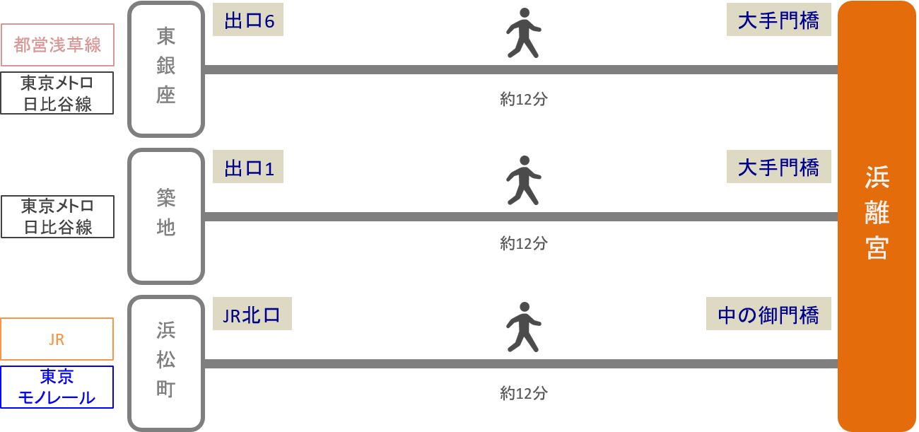 浜離宮_最寄り駅2