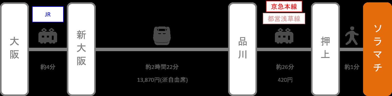 ソラマチ_大阪_新幹線