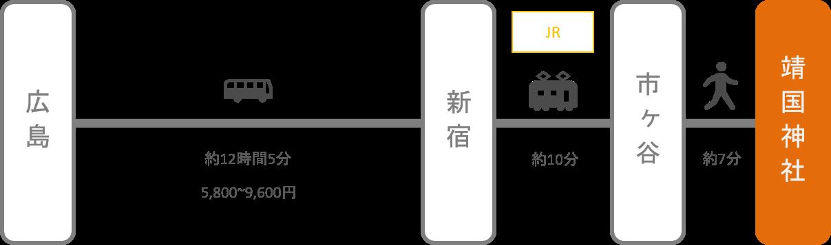 靖国神社_広島_高速バス