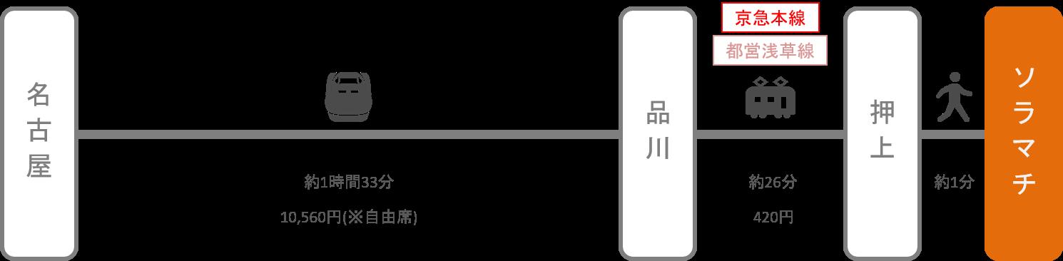 ソラマチ_名古屋(愛知)_新幹線