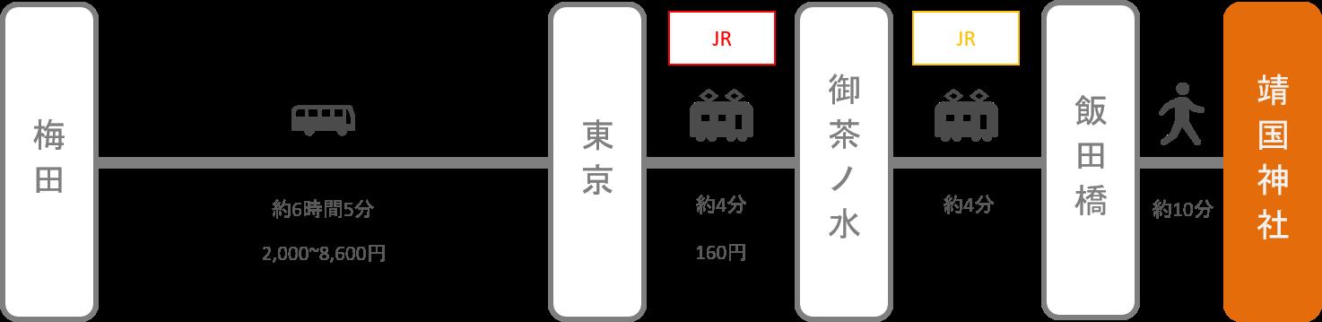 靖国神社_大阪_高速バス