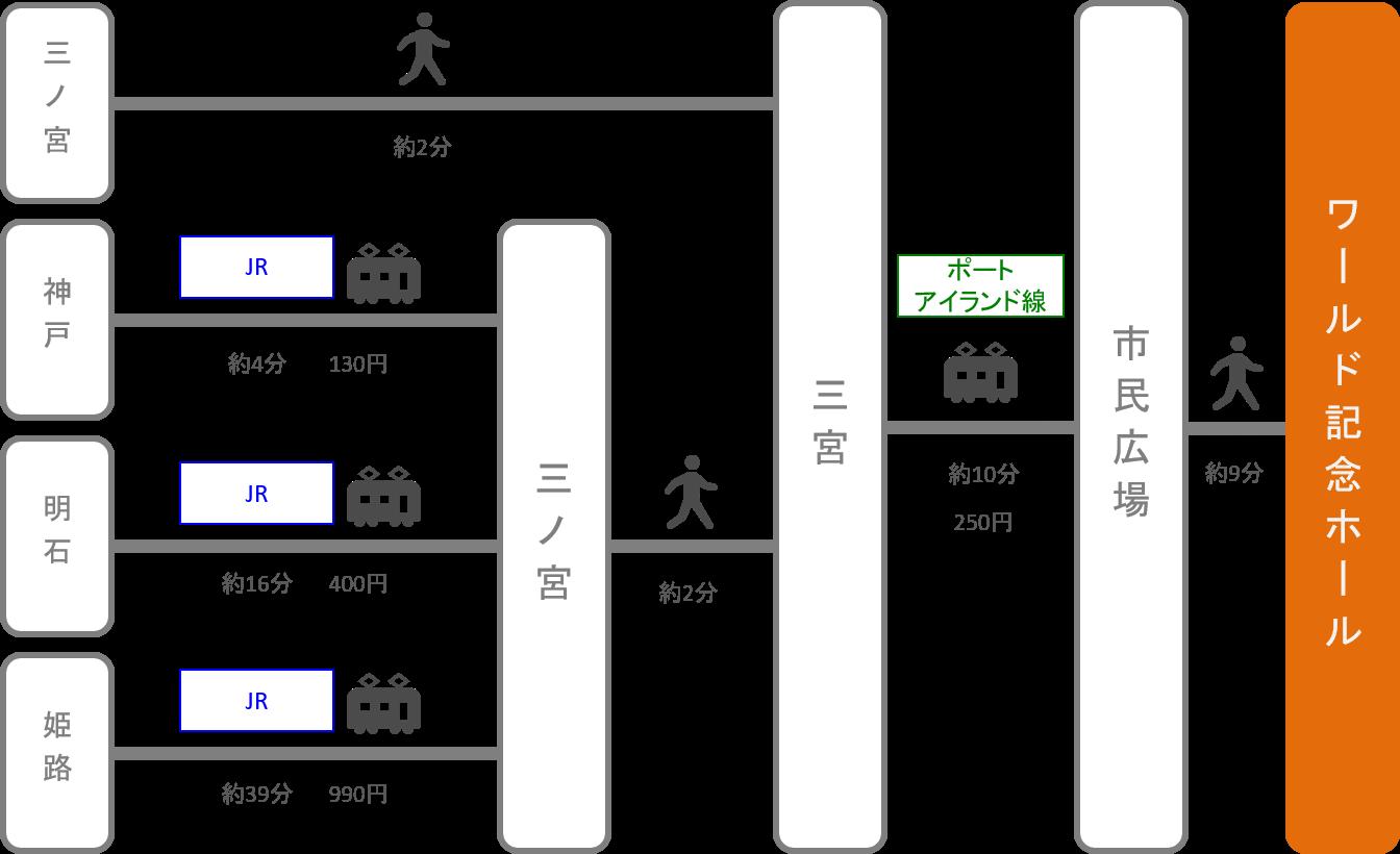 神戸ワールド記念ホール_兵庫県_電車