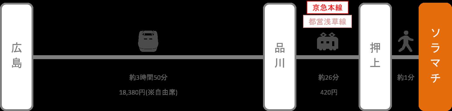 ソラマチ_広島_新幹線