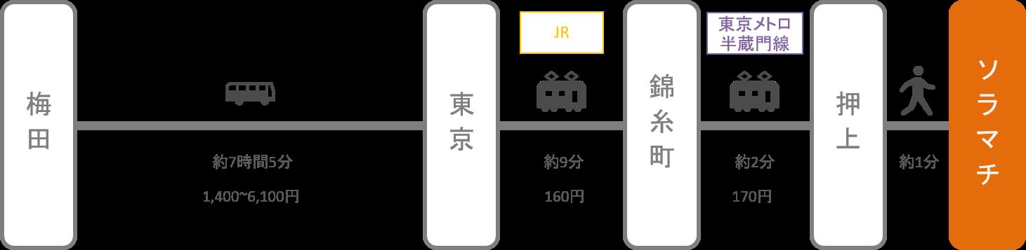 ソラマチ_大阪_高速バス