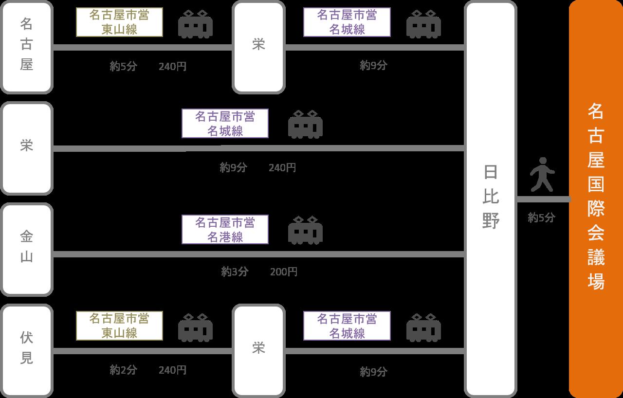 名古屋国際会議場_愛知県_電車
