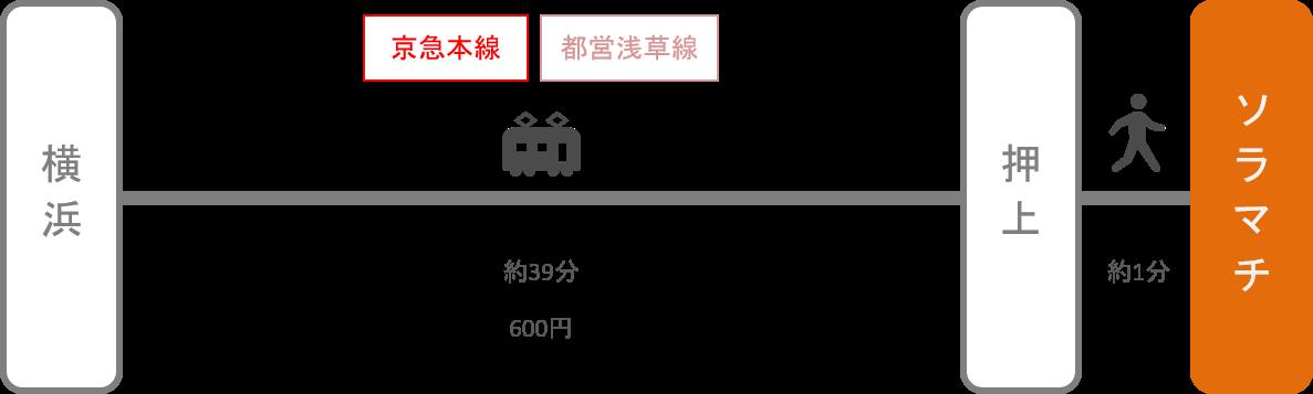 ソラマチ_横浜(神奈川)_電車