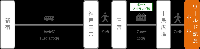 神戸ワールド記念ホール_新宿(東京)_高速バス