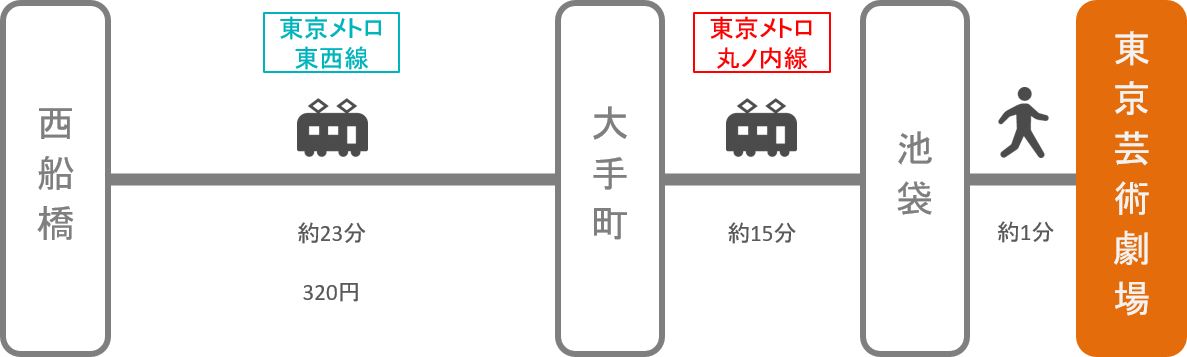 東京芸術劇場_西船橋(千葉)_電車