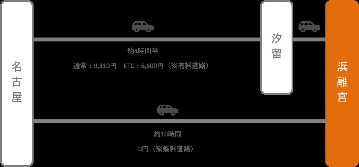 浜離宮_名古屋(愛知)_車