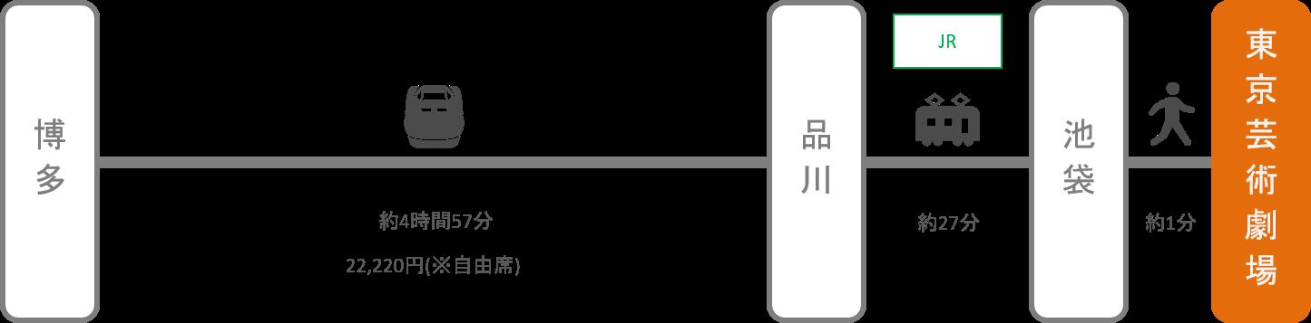 東京芸術劇場_博多(福岡)_新幹線