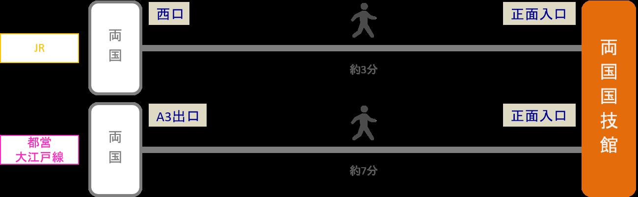 両国国技館_最寄り駅