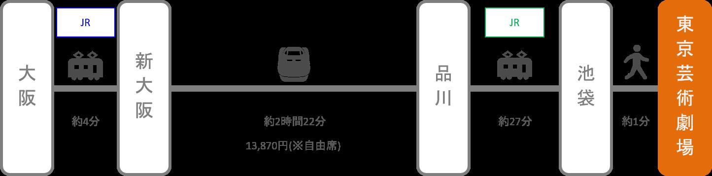東京芸術劇場_大阪_新幹線